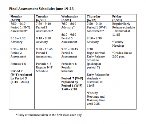 Final Assessment Schedule